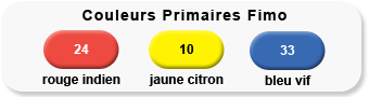 Couleurs primaires Fimo